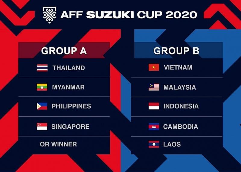 AFF Suzuki Cup 2020៖ វៀតណាមឈរក្នុងពូលជាមួយម៉ាឡេស៊ី ឥណ្ឌូនេស៊ី កម្ពុជានិងឡាវ។ (រូបថត៖ ghienbongda.vn)