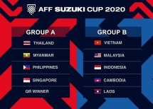 AFF Suzuki Cup 2020៖ វៀតណាមឈរក្នុងពូលជាមួយម៉ាឡេស៊ី ឥណ្ឌូនេស៊ី កម្ពុជានិងឡាវ